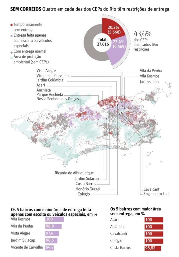 Os consumidores invisíveis para o e-commerce.
